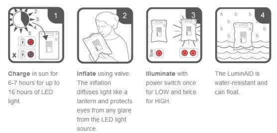 LuminAid_HowTo