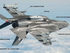 F-35 illustration med de dele som bliver leveret af danske Terma (Billede: Lockheed Martinn)